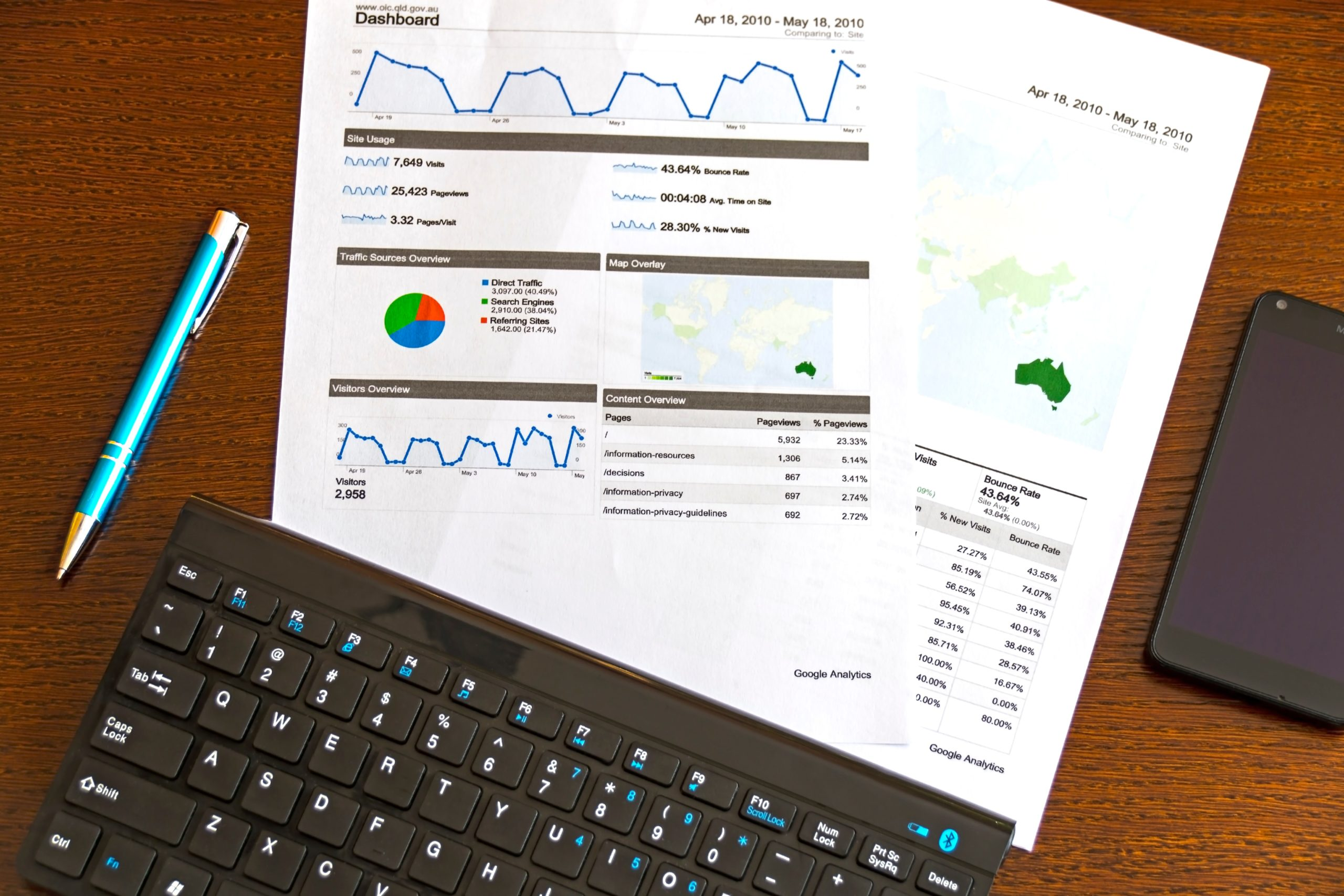 How Does SEO Makes Your Business Less Hassle